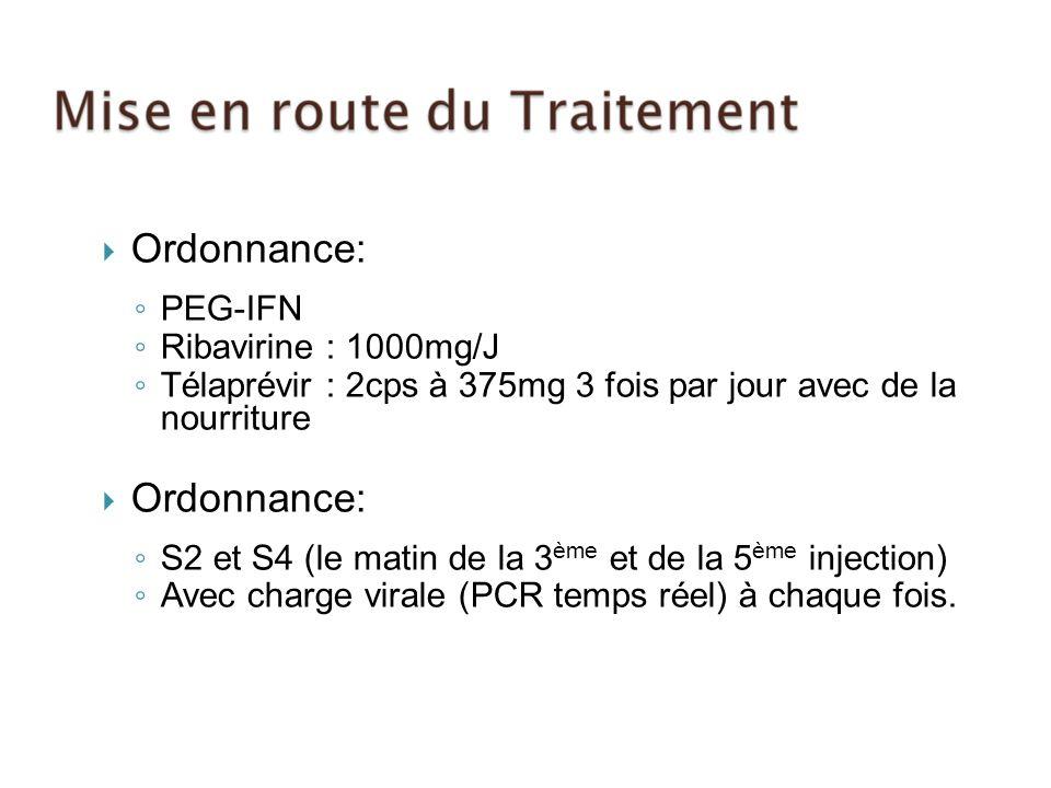 Ordonnance: PEG-IFN Ribavirine : 1000mg/J Télaprévir : 2cps à 375mg 3 fois par jour avec de la nourriture Ordonnance: S2 et S4 (le matin de la 3 ème e