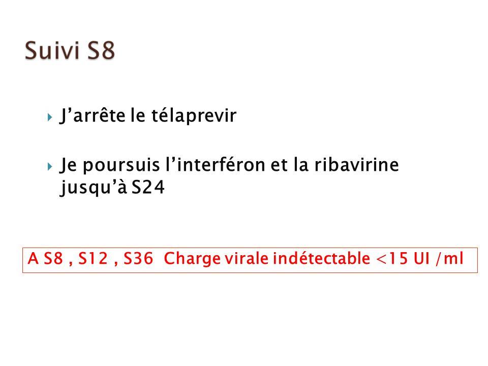 Jarrête le télaprevir Je poursuis linterféron et la ribavirine jusquà S24 A S8, S12, S36 Charge virale indétectable <15 UI /ml