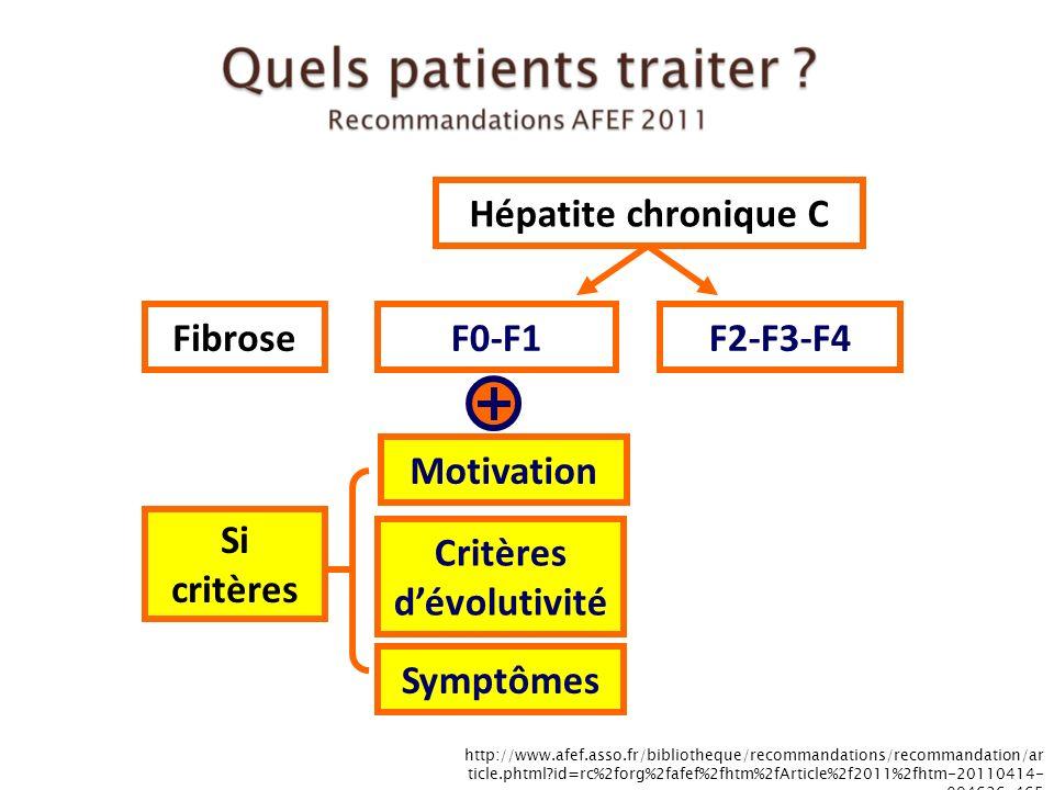 Hépatite chronique C FibroseF0-F1 F2-F3-F4 Si critères Motivation Critères dévolutivité Symptômes http://www.afef.asso.fr/bibliotheque/recommandations