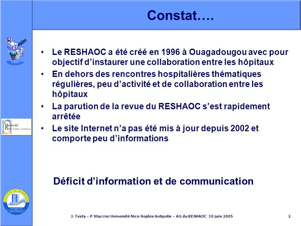 J. Testa – P Staccini Université Nice-Sophia Antipolis – AG du RESHAOC 10 juin 20052 Constat…. Le RESHAOC a été créé en 1996 à Ouagadougou avec pour o