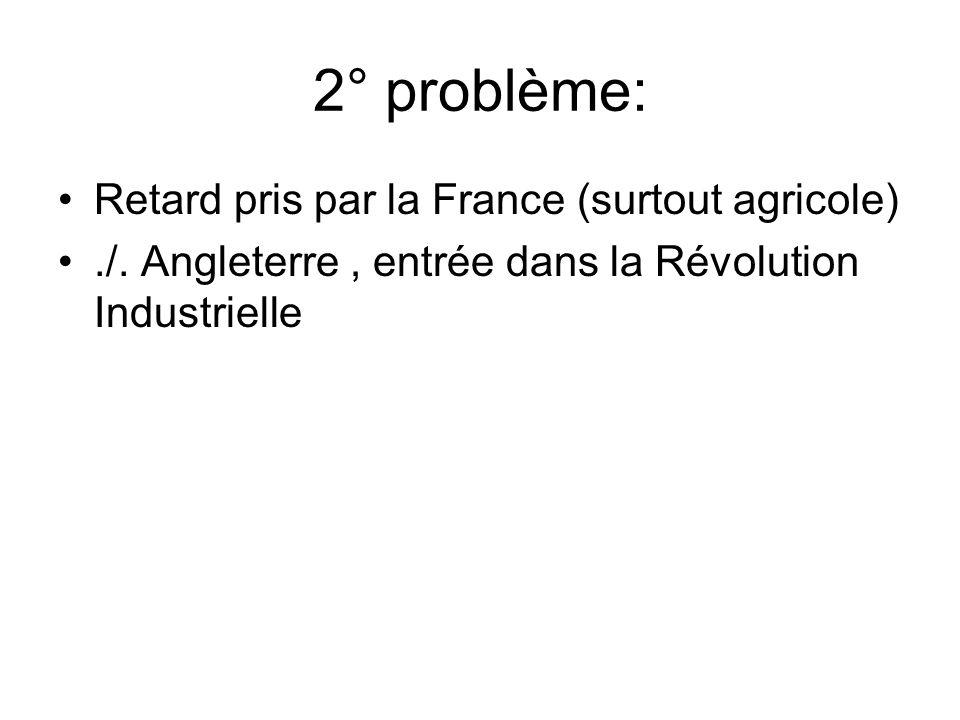 2° problème: Retard pris par la France (surtout agricole)./. Angleterre, entrée dans la Révolution Industrielle