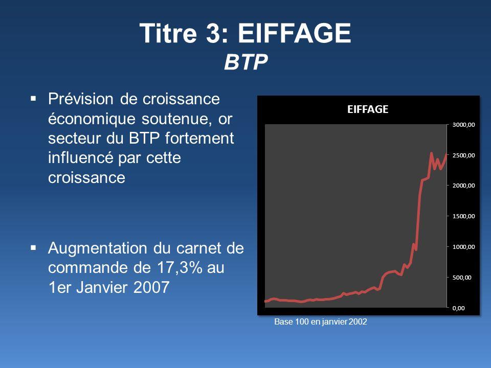 Titre 3: EIFFAGE BTP Prévision de croissance économique soutenue, or secteur du BTP fortement influencé par cette croissance Augmentation du carnet de