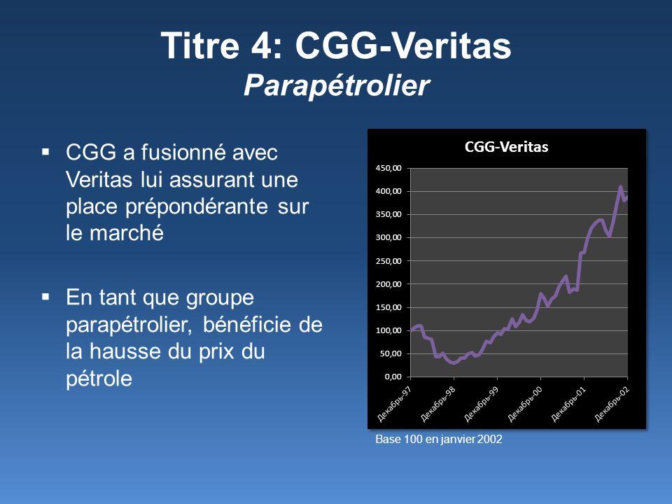 Titre 4: CGG-Veritas Parapétrolier CGG a fusionné avec Veritas lui assurant une place prépondérante sur le marché En tant que groupe parapétrolier, bé