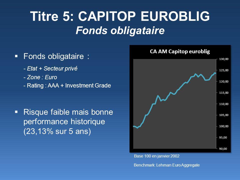 Titre 5: CAPITOP EUROBLIG Fonds obligataire Fonds obligataire : - Etat + Secteur privé - Zone : Euro - Rating : AAA + Investment Grade Risque faible m