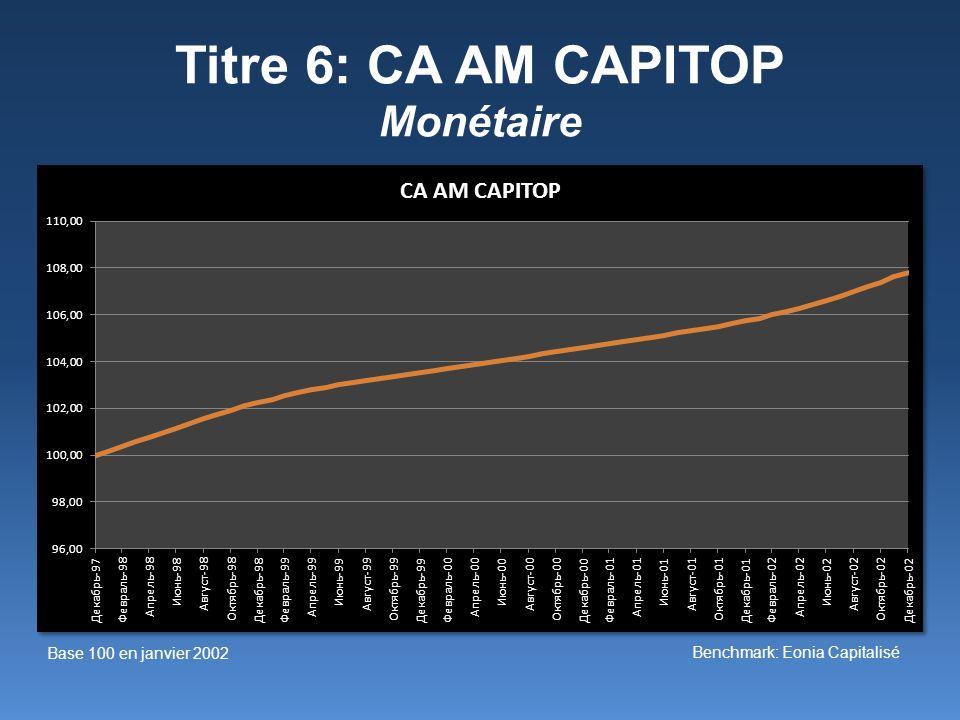 Titre 6: CA AM CAPITOP Monétaire Base 100 en janvier 2002 Benchmark: Eonia Capitalisé