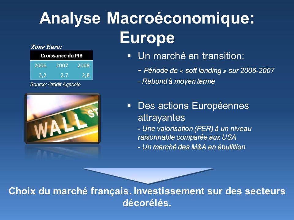 Analyse Macroéconomique: Europe Un marché en transition: - Période de « soft landing » sur 2006-2007 - Rebond à moyen terme Des actions Européennes at