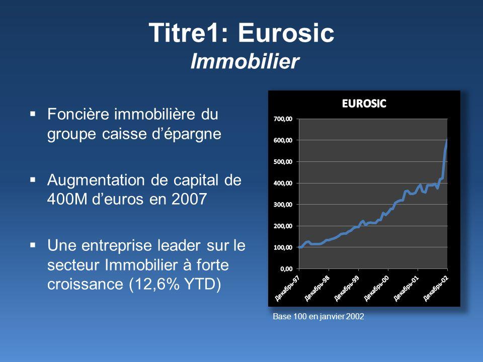 Titre1: Eurosic Immobilier Foncière immobilière du groupe caisse dépargne Augmentation de capital de 400M deuros en 2007 Une entreprise leader sur le