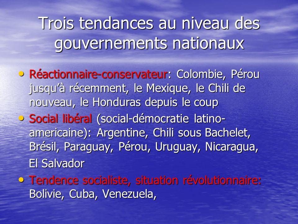 Trois tendances au niveau des gouvernements nationaux Réactionnaire-conservateur: Colombie, Pérou jusquà récemment, le Mexique, le Chili de nouveau, l