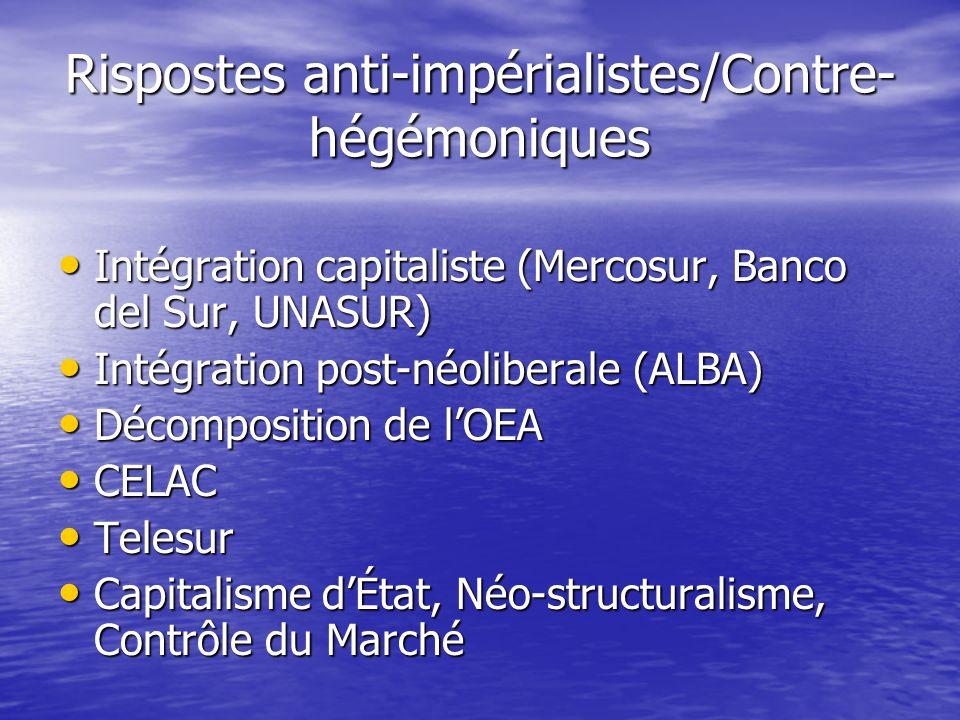 Rispostes anti-impérialistes/Contre- hégémoniques Intégration capitaliste (Mercosur, Banco del Sur, UNASUR) Intégration capitaliste (Mercosur, Banco d