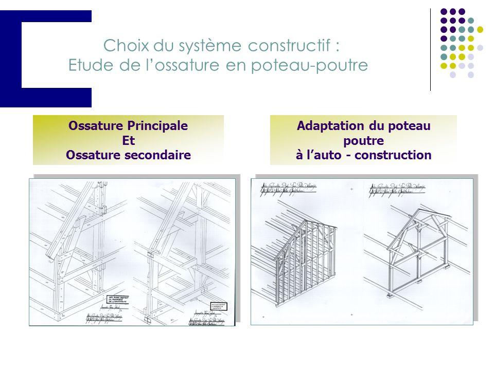 Choix du matériau : le bois wallon belge (mélèze – douglas) Léger et facile à travailler (auto-construction) Ecologique et durable