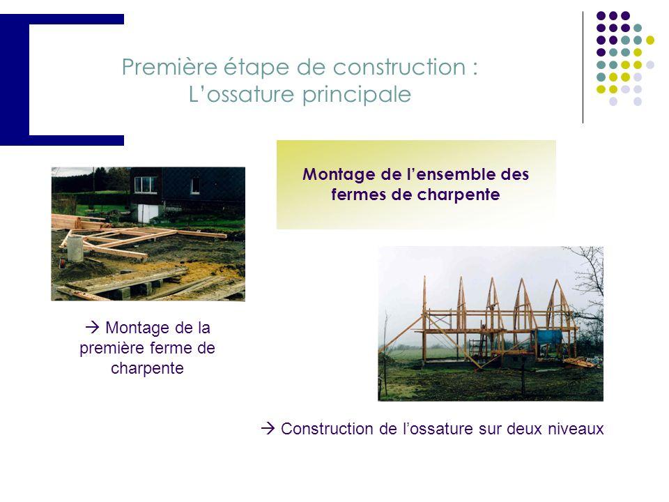 Adaptation du Poteau-Poutre à lAuto – Construction Sections de 56/145 – 56/170 – 56/195 Assemblage par boulonnage Pas plus de 6 m de long