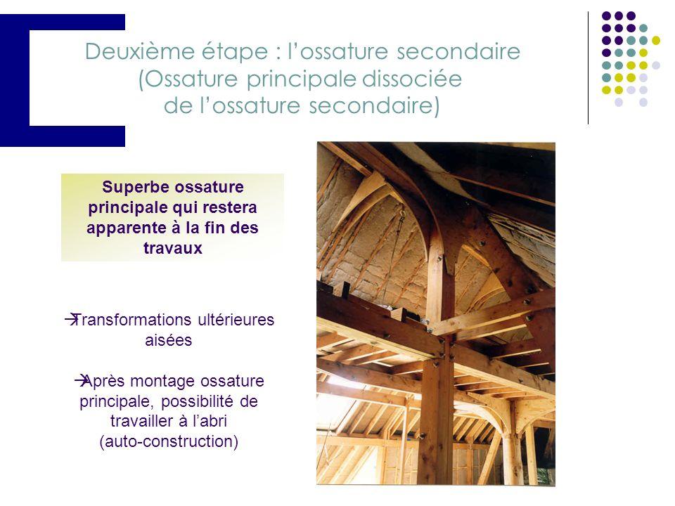 Première étape de construction : Lossature principale (suite) Montage de lensemble des longrinnes Les longrinnes relient entre elles les fermes de cha