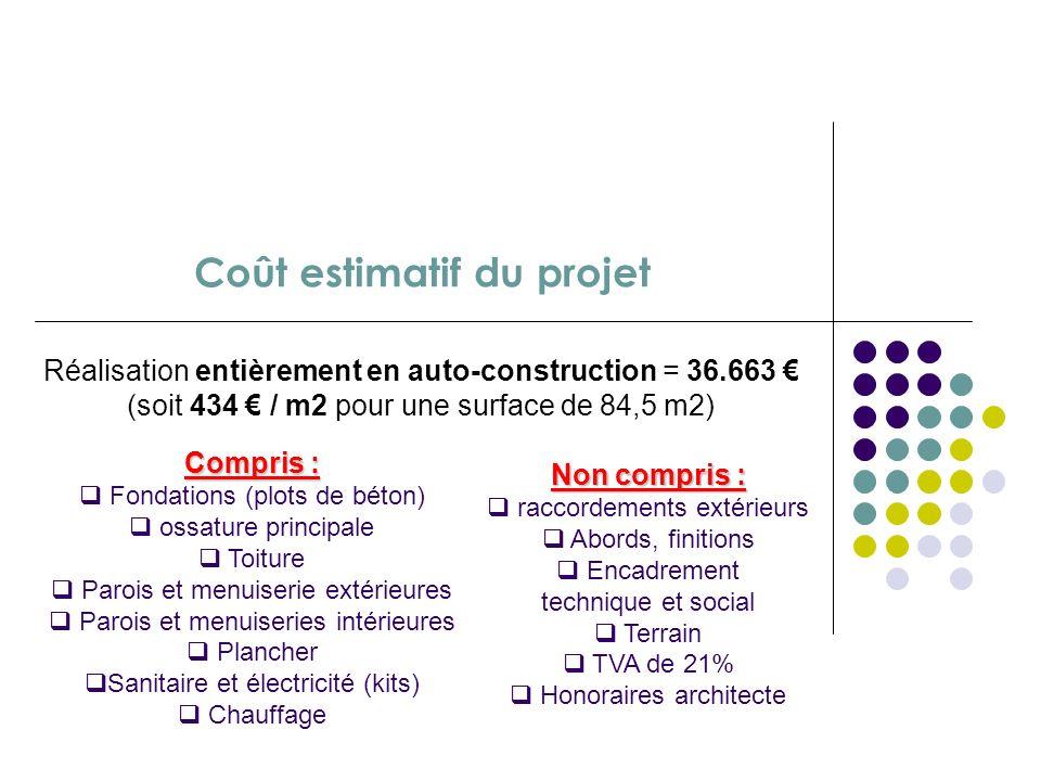 Composition de la paroi extérieure : Celit 4D – laine de roche – panneaux OSB Isolation importante (valeurs plus importantes que normes actuelles) Mél