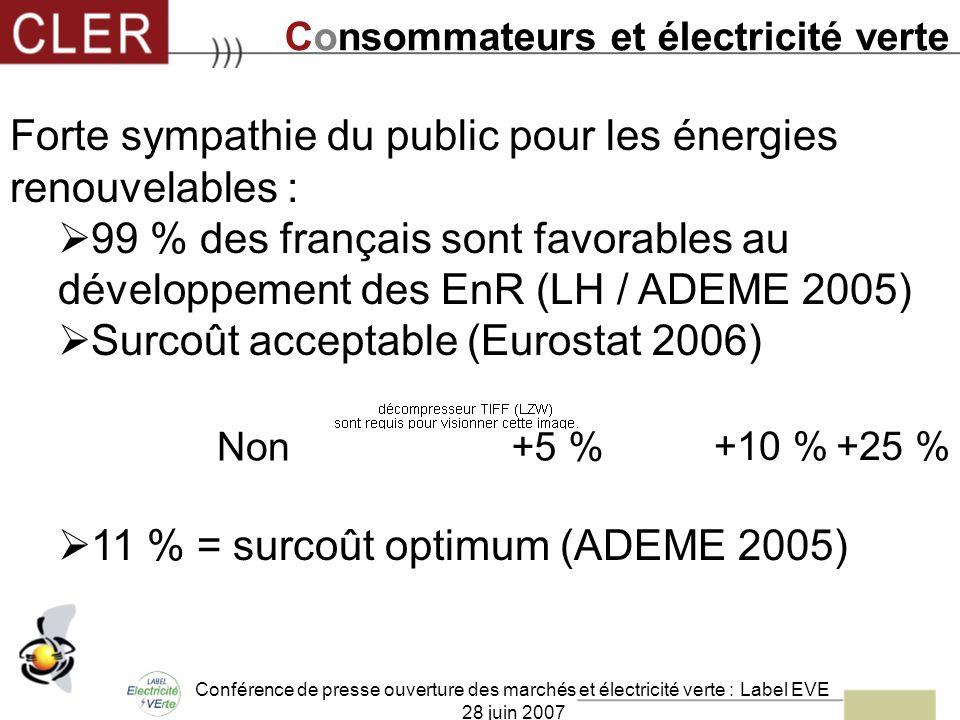 Conférence de presse ouverture des marchés et électricité verte : Label EVE 28 juin 2007 Forte sympathie du public pour les énergies renouvelables : 9