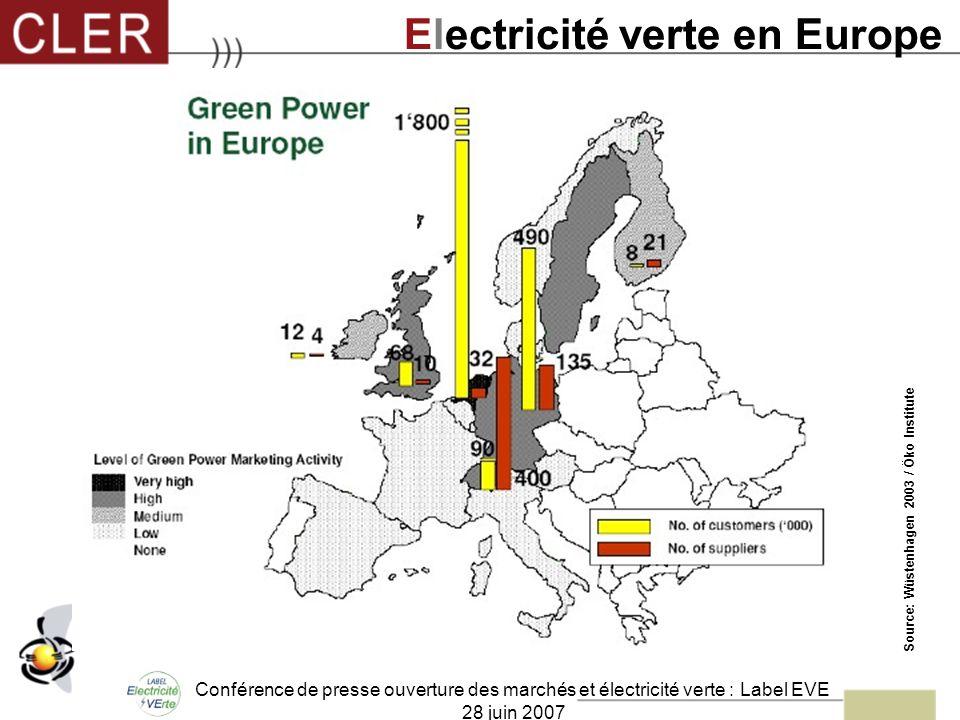Conférence de presse ouverture des marchés et électricité verte : Label EVE 28 juin 2007 Source: Wüstenhagen 2003 / Öko Institute Electricité verte en
