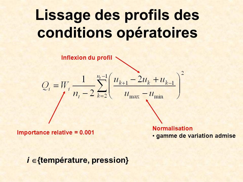 Lissage des profils des conditions opératoires Inflexion du profil Normalisation gamme de variation admise Importance relative = 0.001 i {température,