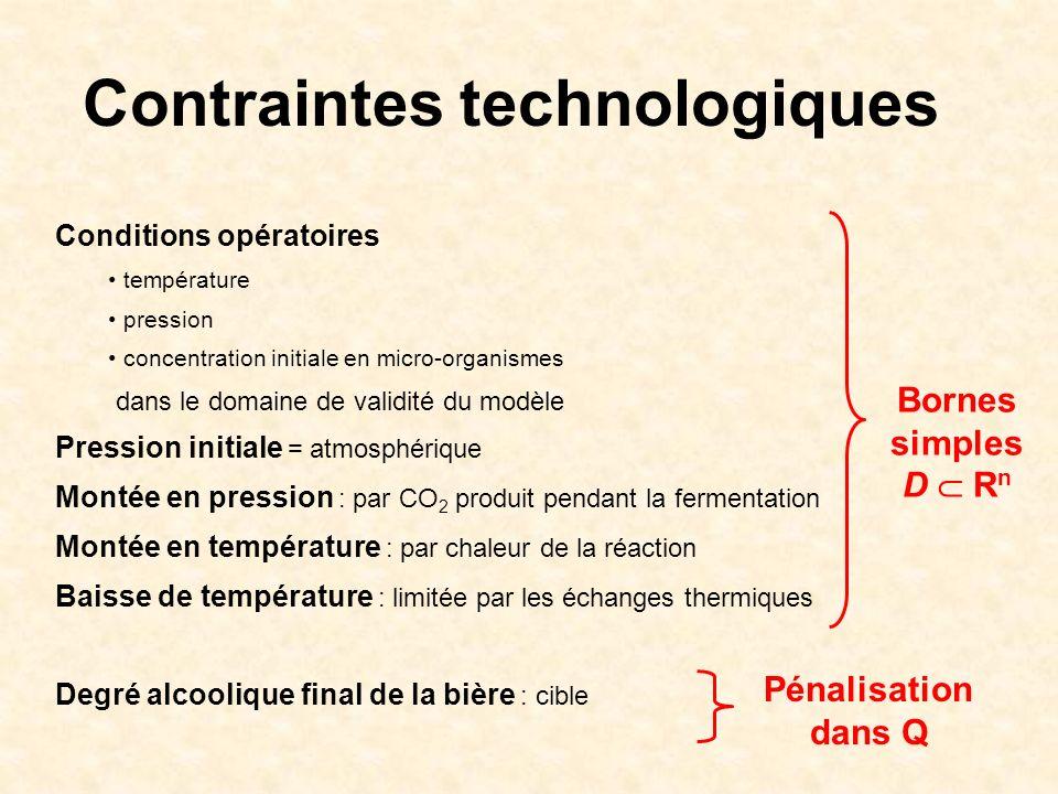 Contraintes technologiques Conditions opératoires température pression concentration initiale en micro-organismes dans le domaine de validité du modèl