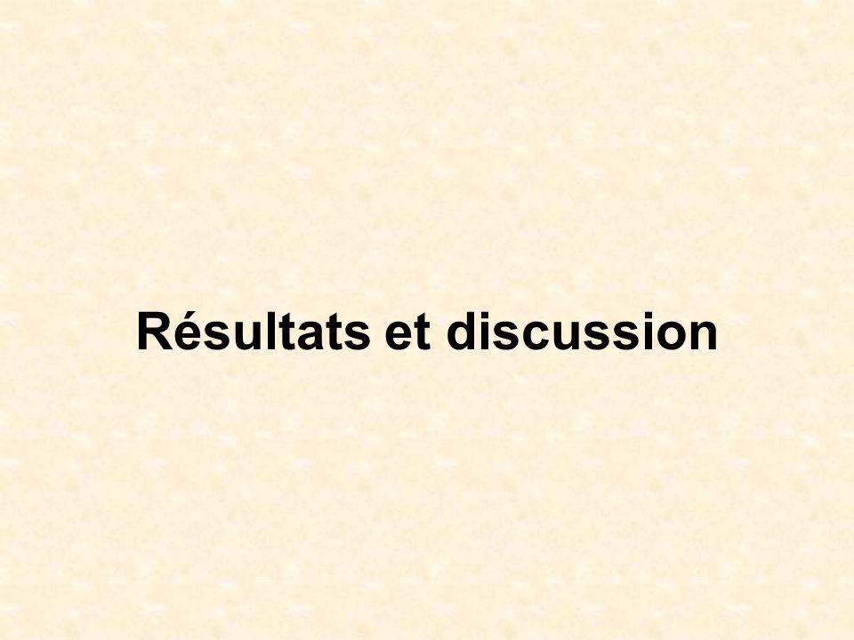 Résultats et discussion