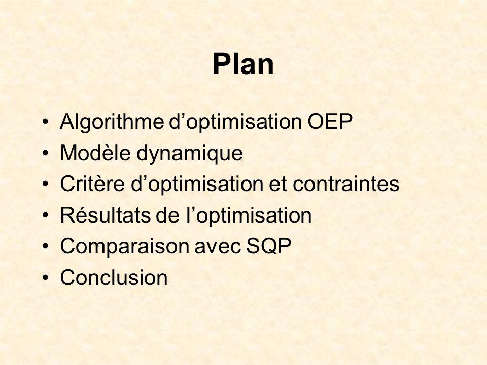 Plan Algorithme doptimisation OEP Modèle dynamique Critère doptimisation et contraintes Résultats de loptimisation Comparaison avec SQP Conclusion
