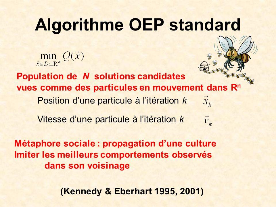 Algorithme OEP standard Population de N solutions candidates vues comme des particules en mouvement dans R n Position dune particule à litération k Vi