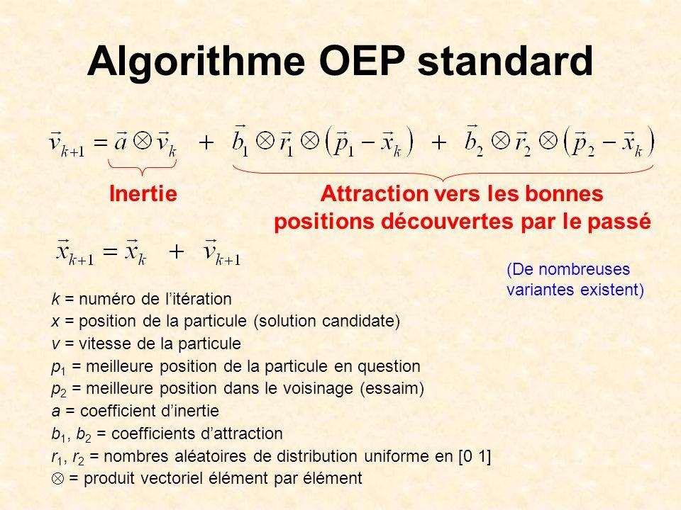 k = numéro de litération x = position de la particule (solution candidate) v = vitesse de la particule p 1 = meilleure position de la particule en que
