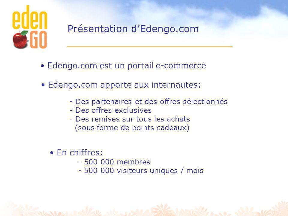 Présentation dEdengo.com Edengo.com apporte aux sites marchands : - Visibilité - Trafic qualifié dinternautes acheteurs - Clients, prospects chiffre daffaires En chiffres : - 150 sites clients - 20 millions deuros de CA apportés en 2006