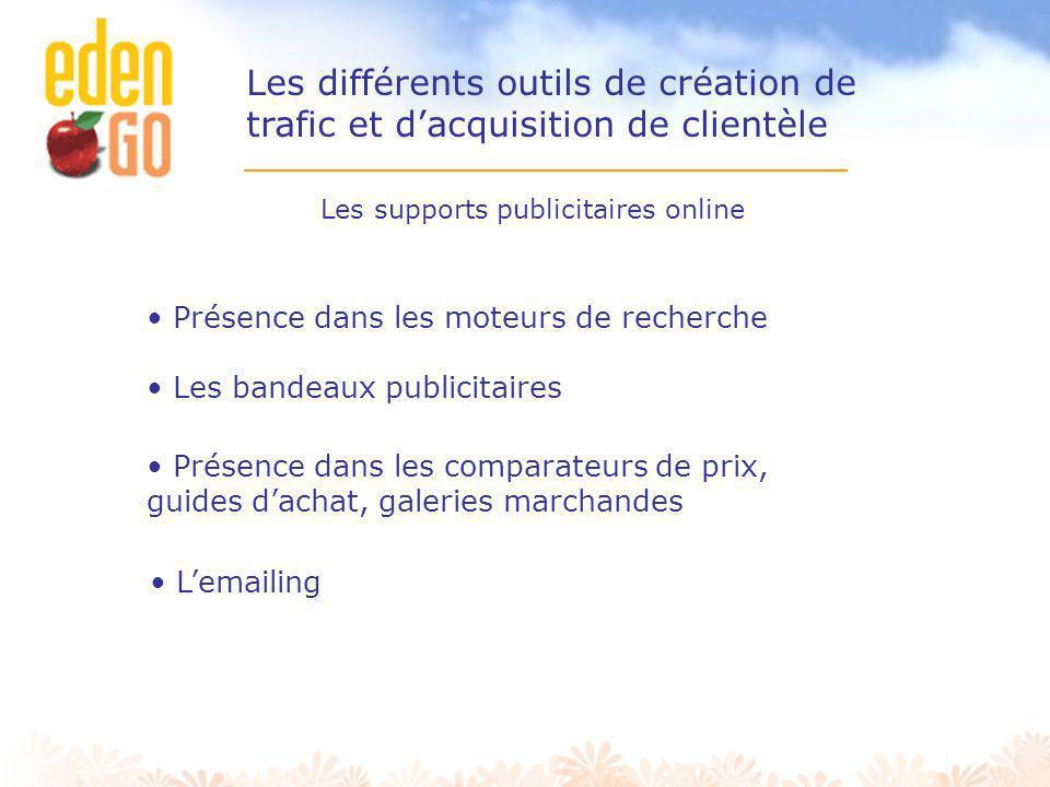 Des exemples - Bénéficie dune visibilité sur un site référant - Capte une clientèle ciblée