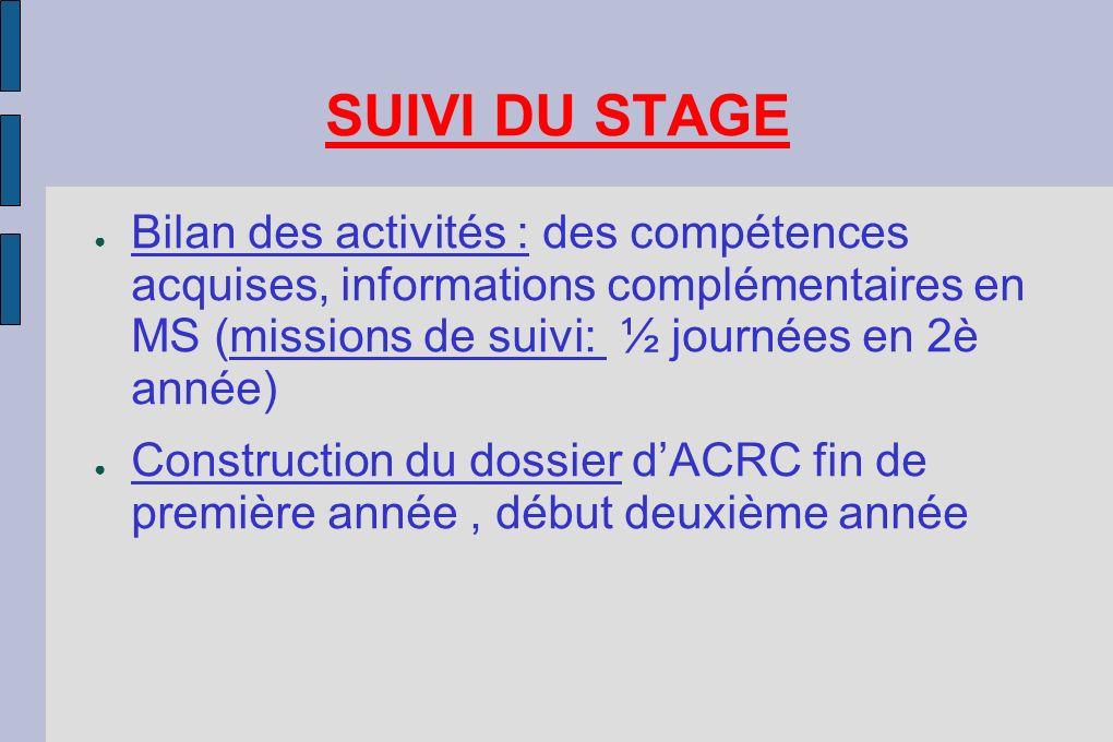 Exemples dactivités dACRC Organisation du travail de léquipe commerciale. Fonctionnement de lUC Vente Relation de service avec les clients Développeme
