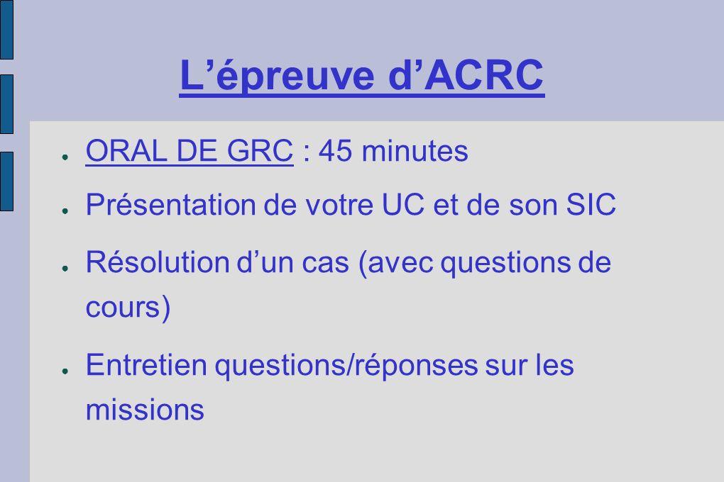 Le dossier LUC : présentation selon 3 contextes: géographique, organisationnel, commercial : 3 pages maximum Le Système dInformation Commercial 2 page