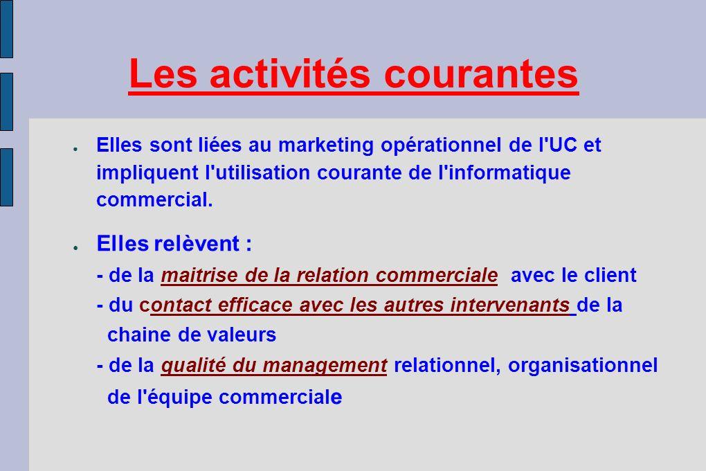 L'épreuve d'ACRC: SES OBJECTIFS Prendre en responsabilité des activités courantes de l'entreprise Maitriser les connaissances mobilisées à cette occas