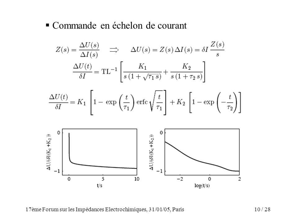 / 2817ème Forum sur les Impédances Electrochimiques, 31/01/05, Paris 10 Commande en échelon de courant