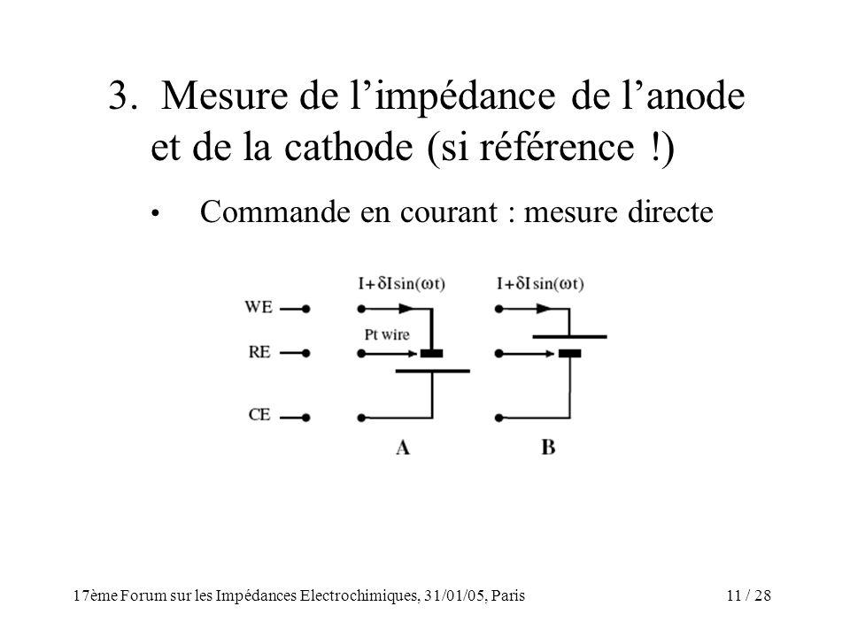 / 2817ème Forum sur les Impédances Electrochimiques, 31/01/05, Paris 11 3. Mesure de limpédance de lanode et de la cathode (si référence !) Commande e