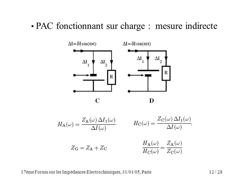 / 2817ème Forum sur les Impédances Electrochimiques, 31/01/05, Paris 12 PAC fonctionnant sur charge : mesure indirecte