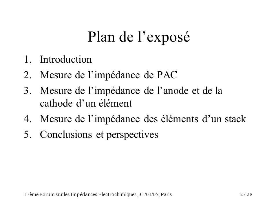 / 2817ème Forum sur les Impédances Electrochimiques, 31/01/05, Paris 2 Plan de lexposé 1.Introduction 2.Mesure de limpédance de PAC 3.Mesure de limpéd