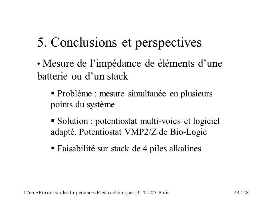 / 2817ème Forum sur les Impédances Electrochimiques, 31/01/05, Paris 23 5. Conclusions et perspectives Mesure de limpédance de éléments dune batterie