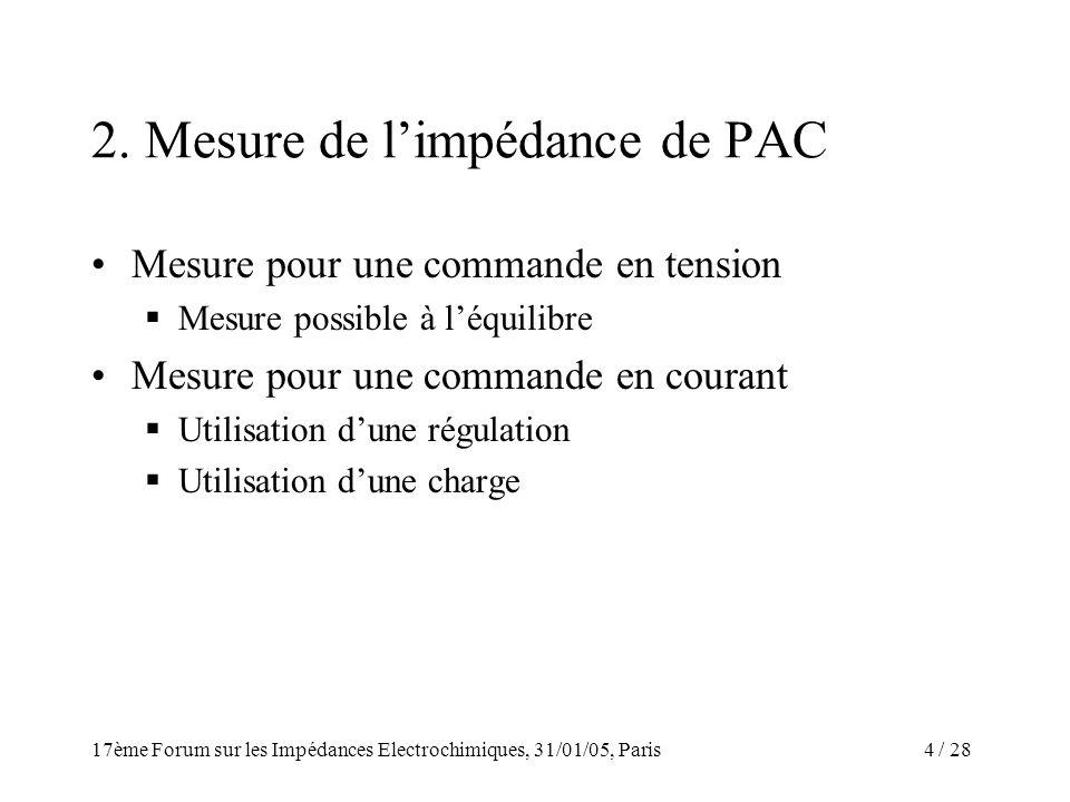 / 2817ème Forum sur les Impédances Electrochimiques, 31/01/05, Paris 4 2. Mesure de limpédance de PAC Mesure pour une commande en tension Mesure possi