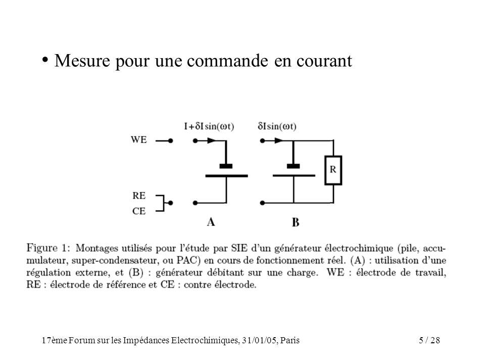 / 2817ème Forum sur les Impédances Electrochimiques, 31/01/05, Paris 5 Mesure pour une commande en courant