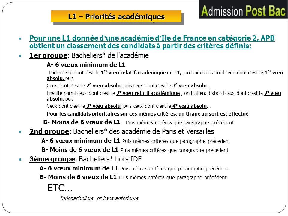 Pour une L1 donnée d une académie d Ile de France en catégorie 2, APB obtient un classement des candidats à partir des critères définis: 1er groupe: B
