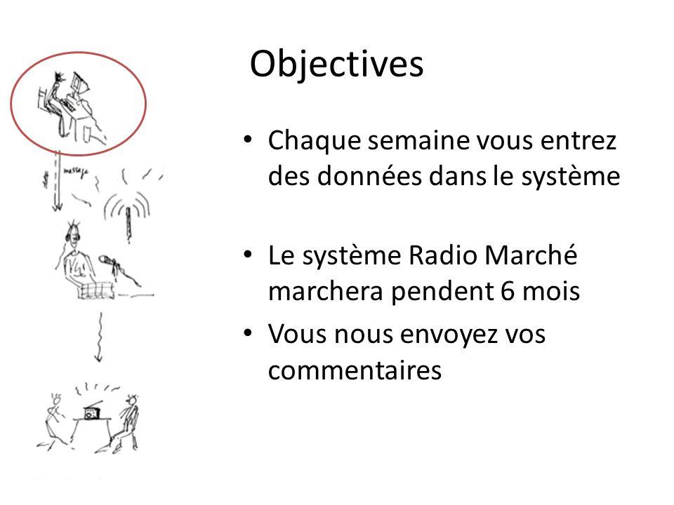 Objectives Chaque semaine vous entrez des données dans le système Le système Radio Marché marchera pendent 6 mois Vous nous envoyez vos commentaires
