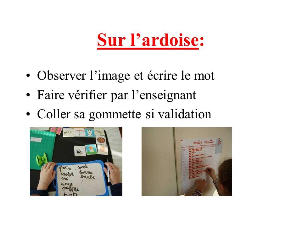 Sur lardoise: Observer limage et écrire le mot Faire vérifier par lenseignant Coller sa gommette si validation