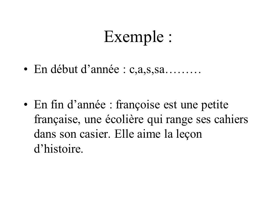 Exemple : En début dannée : c,a,s,sa……… En fin dannée : françoise est une petite française, une écolière qui range ses cahiers dans son casier. Elle a
