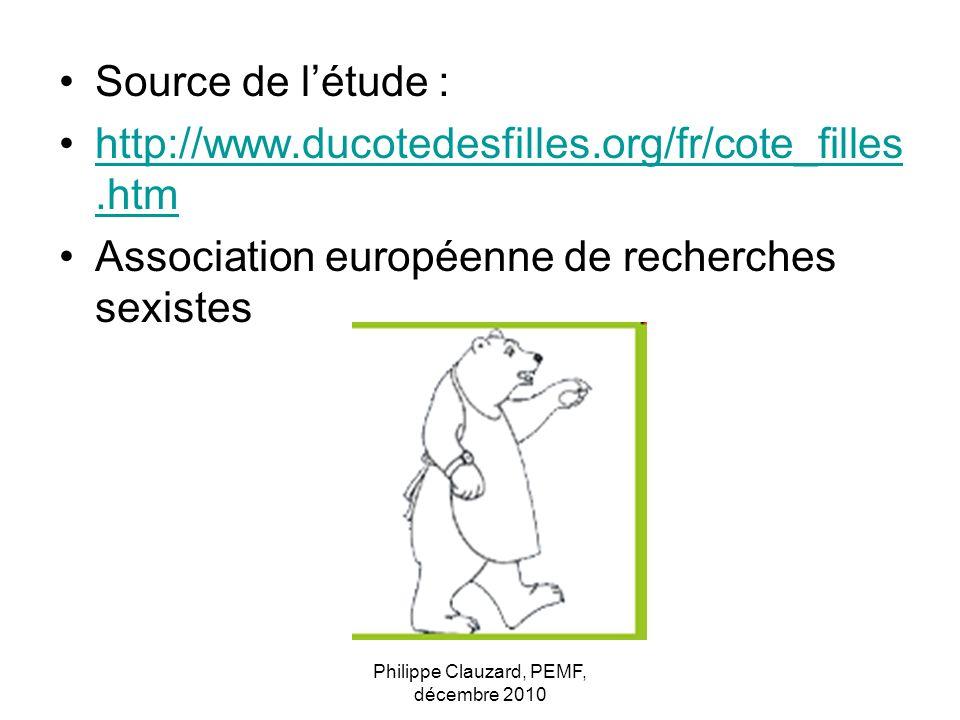 Philippe Clauzard, PEMF, décembre 2010 Source de létude : http://www.ducotedesfilles.org/fr/cote_filles.htmhttp://www.ducotedesfilles.org/fr/cote_fill