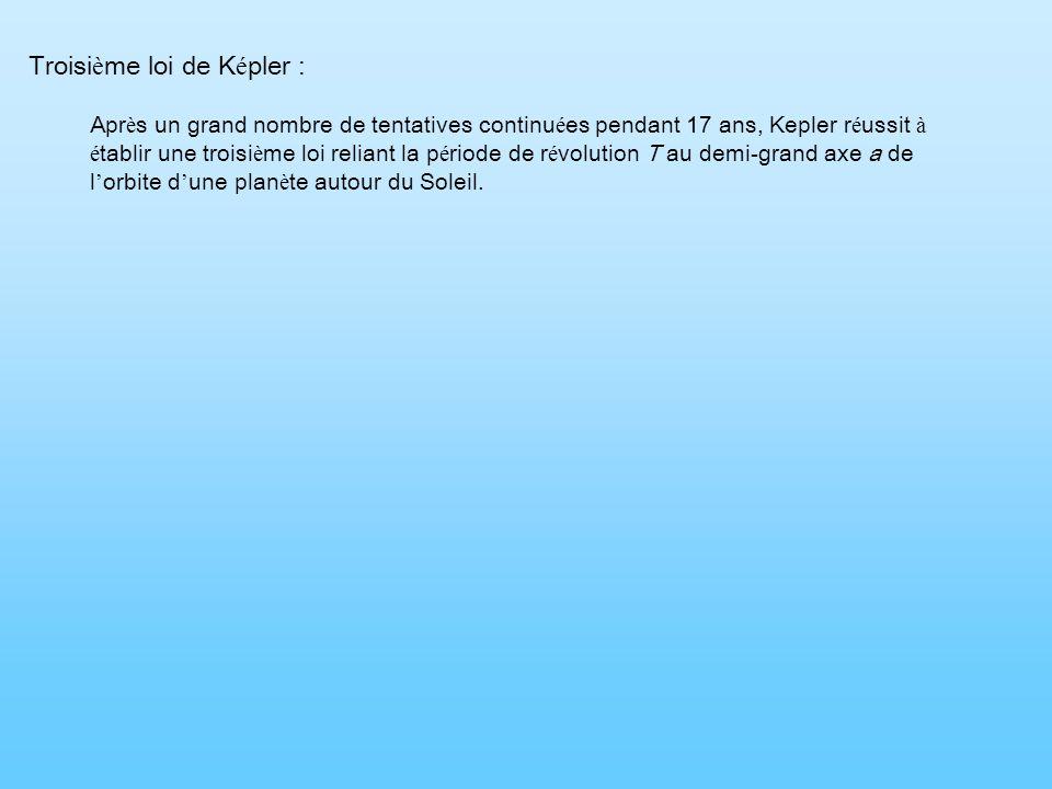 Apr è s un grand nombre de tentatives continu é es pendant 17 ans, Kepler r é ussit à é tablir une troisi è me loi reliant la p é riode de r é volutio
