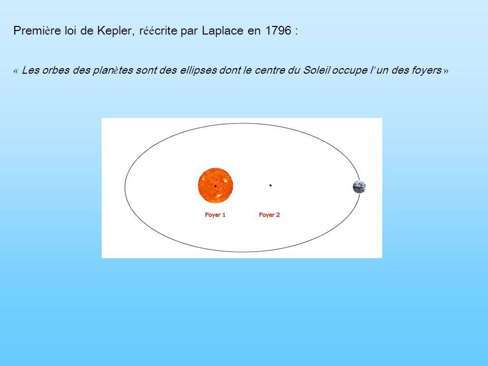 « Les orbes des plan è tes sont des ellipses dont le centre du Soleil occupe l un des foyers » Premi è re loi de Kepler, r éé crite par Laplace en 179