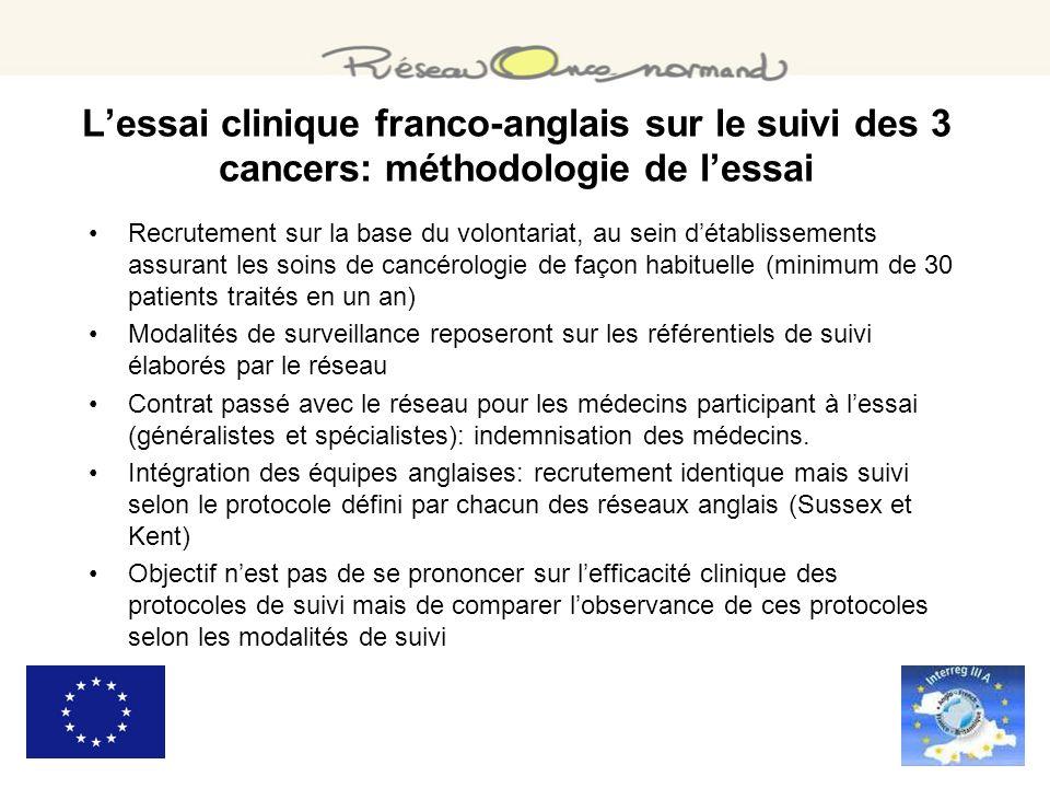 Recrutement sur la base du volontariat, au sein détablissements assurant les soins de cancérologie de façon habituelle (minimum de 30 patients traités