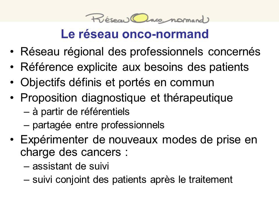 Le réseau onco-normand Réseau régional des professionnels concernés Référence explicite aux besoins des patients Objectifs définis et portés en commun