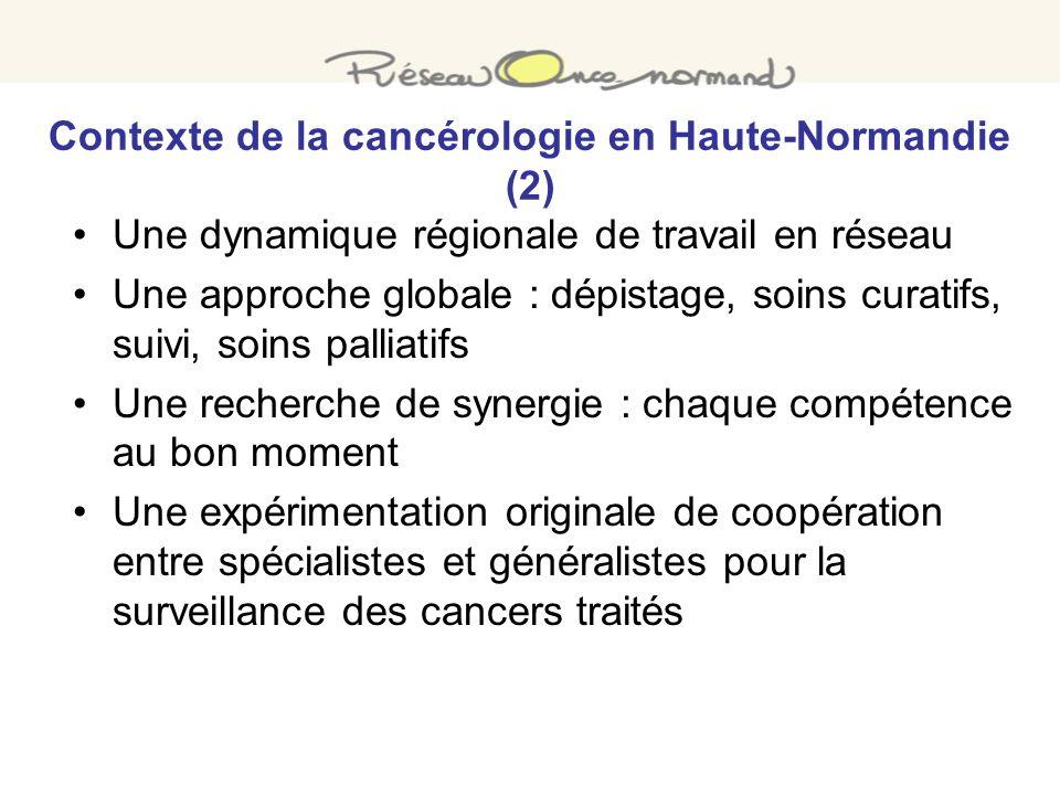 Contexte de la cancérologie en Haute-Normandie (2) Une dynamique régionale de travail en réseau Une approche globale : dépistage, soins curatifs, suiv