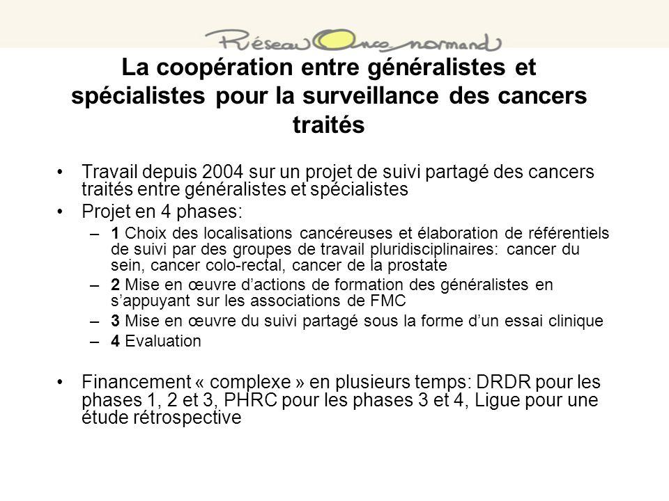 La coopération entre généralistes et spécialistes pour la surveillance des cancers traités Travail depuis 2004 sur un projet de suivi partagé des canc