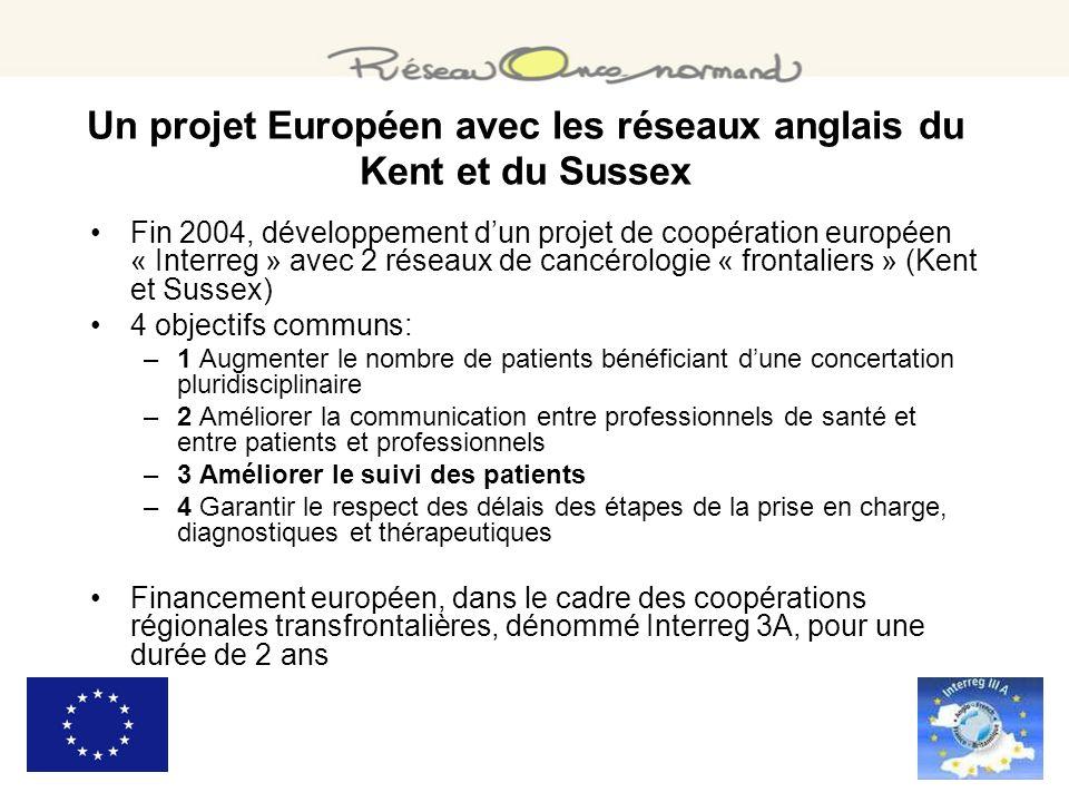 Fin 2004, développement dun projet de coopération européen « Interreg » avec 2 réseaux de cancérologie « frontaliers » (Kent et Sussex) 4 objectifs co