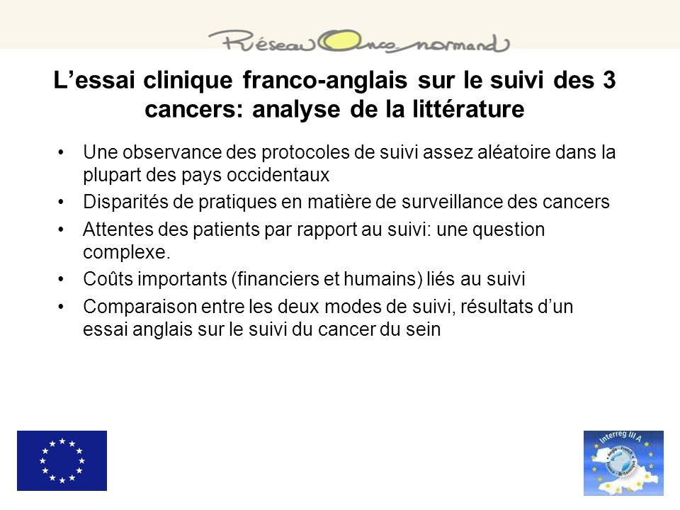 Lessai clinique franco-anglais sur le suivi des 3 cancers: méthodologie de lessai Hypothèse à vérifier porte sur 3 points: –Qualité du suivi: observance par rapport aux protocoles de suivi (protocole différent dans les 2 pays).